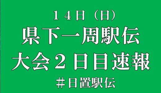 大会速報(2日目)